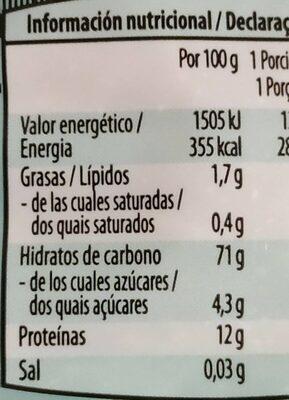 Fideo fino - Voedigswaarden