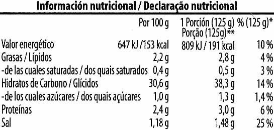 Arroz Basmati - Informations nutritionnelles - es