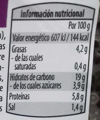 Ensalada de quinoa al curry - Nutrition facts - es