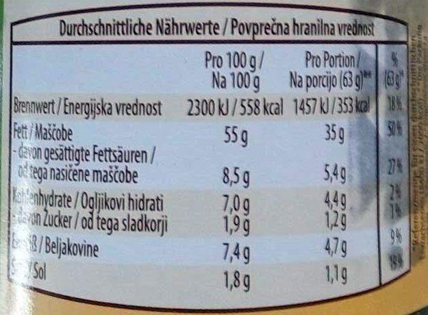 Pesto Kürbiskern - Informations nutritionnelles - de