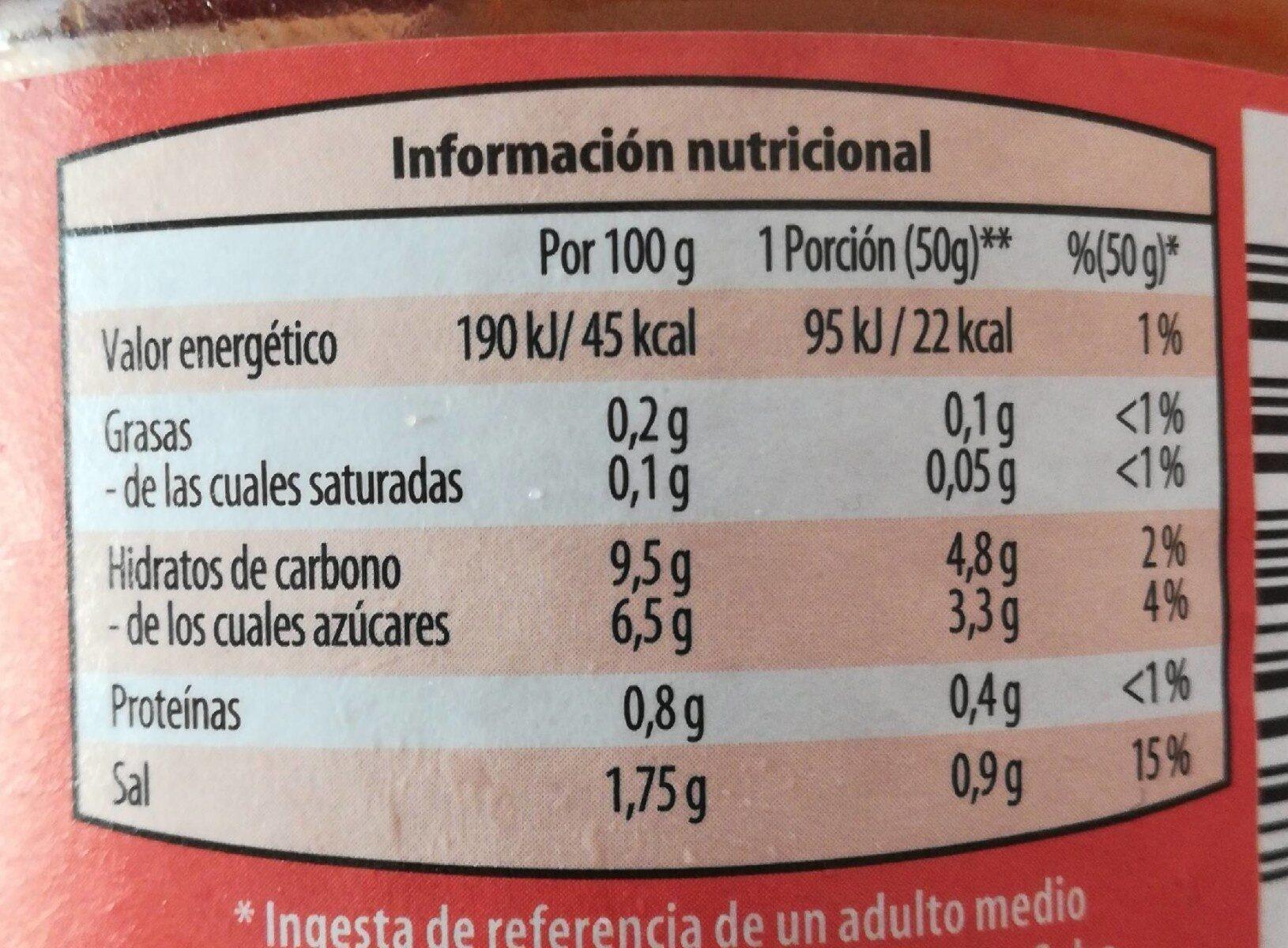 Salsa de tomate y pimiento - Voedigswaarden