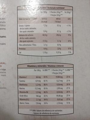 Style - Nutrition facts - en