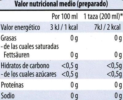 Infusión de hierbas Tonificante - Nutrition facts - es