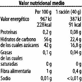 Dulce de membrillo - Información nutricional - es