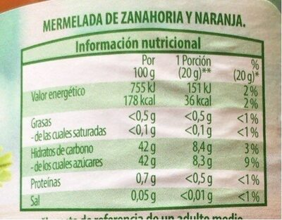 Mermelada Zanahoria y Naranja - Nutrition facts - es