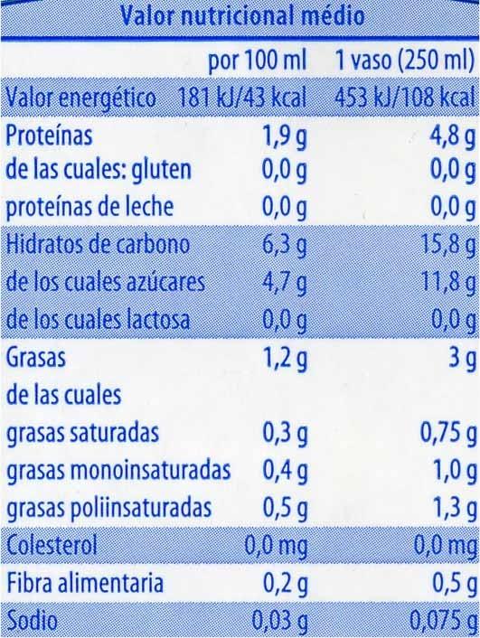 """Bebida de soja y arroz ecológica """"GutBio"""" Natural - Informació nutricional"""