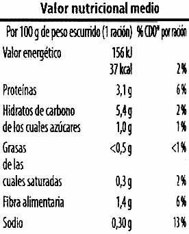 Brotes de soja. - Información nutricional
