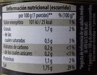 Jalapeños - Valori nutrizionali - es