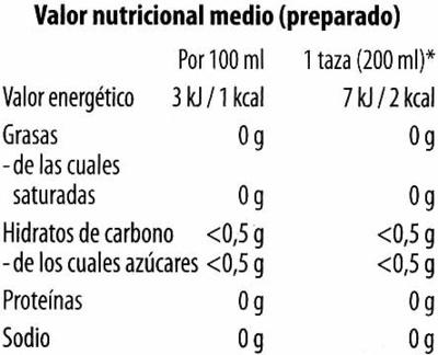 Infusión de rooibos aromatizada en bolsitas - Información nutricional