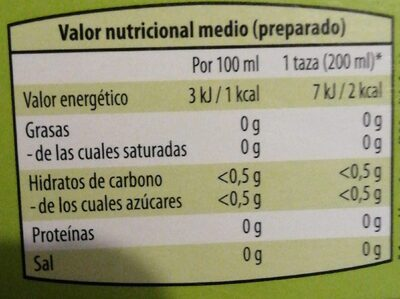 Tila - Información nutricional