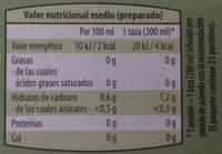 Infusión de frutas - Informations nutritionnelles