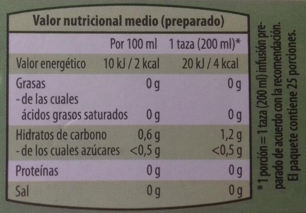 Infusión de frutas - Informació nutricional - es