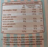 Cucuruchos para helado - Información nutricional - es