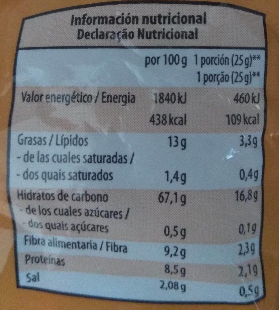 Maíz tierno frito - Informations nutritionnelles - es
