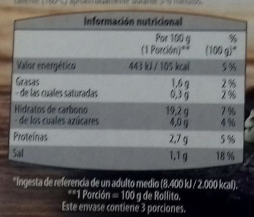 Rollitos Primavera - Nutrition facts
