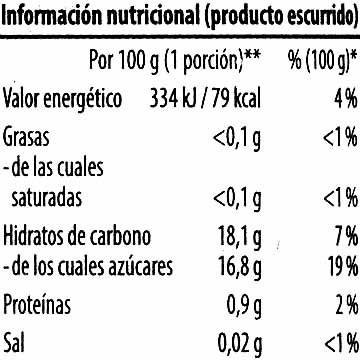 Mango en rodajas en almíbar ligero - Información nutricional - es