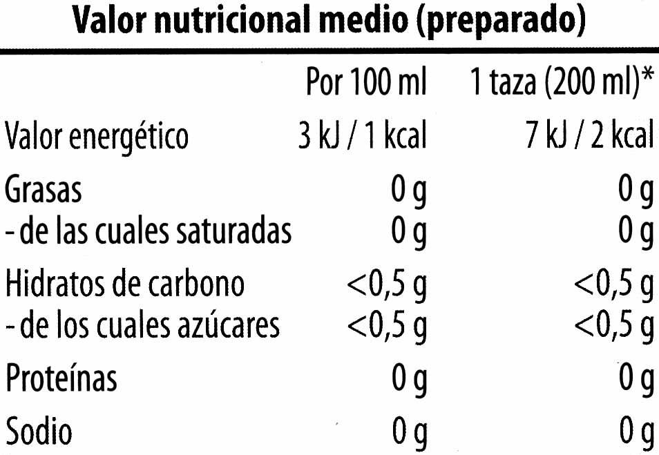 Infusión de jengibre - Información nutricional - es
