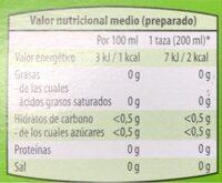 Infusión de jengibre y limoncillo - Información nutricional - es