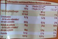Galletas Tostadas - Nutrition facts - es