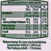 Digestive chocolate - Nutrition facts