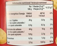 Galletitas saladas - Informations nutritionnelles - es