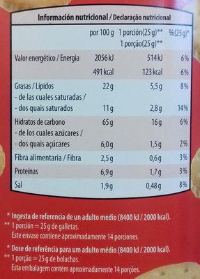 Galletitas saladas - Nutrition facts