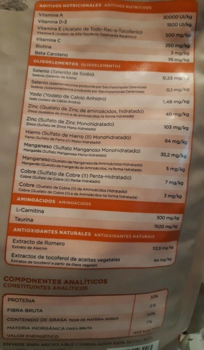Baldo food for dogs - Nutrition facts - es