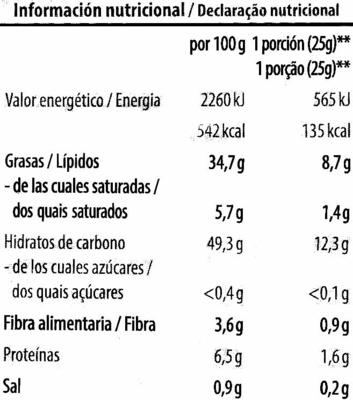 Patatas fritas lisas con aceite de oliva virgen - Informació nutricional
