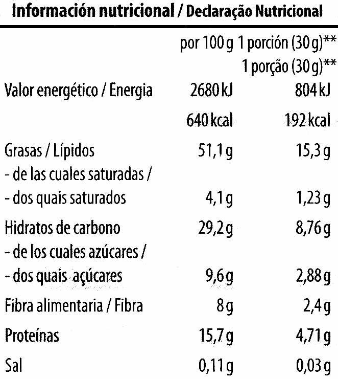 Cacahuetes con cáscara tostados con sal - Informations nutritionnelles - es