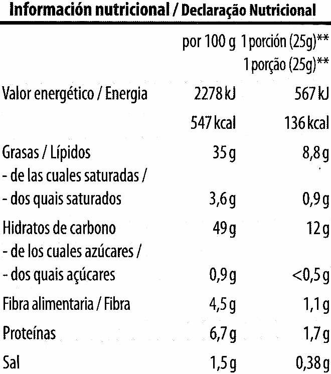 Patatas fritas lisas Artesanas - Nutrition facts