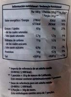 Nueces de California peladas - Información nutricional