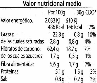 Tortilla maíz - Voedingswaarden - es