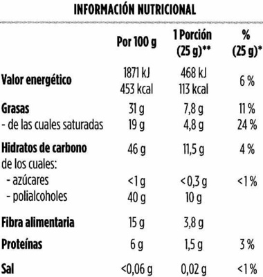 Tableta de chocolate negro sin azúcar - Información nutricional