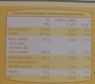 Chocolate con caramelo - Nutrition facts - es
