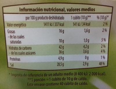 Pastillas de caldo Asia Wok agridulce - Información nutricional - es