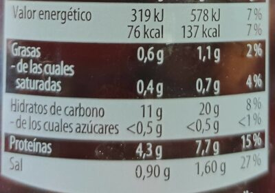 Alubias Rojas Cocidas - Nutrition facts