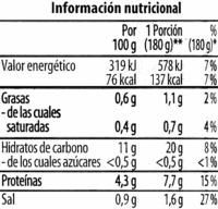 Alubias Rojas al Natural Extra - Información nutricional