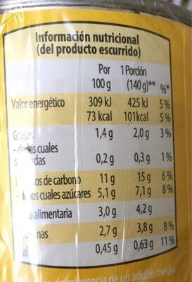 Maiz Dulce - Informazioni nutrizionali - fr