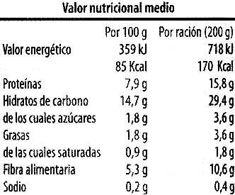 Lentejas cocidas - Informations nutritionnelles