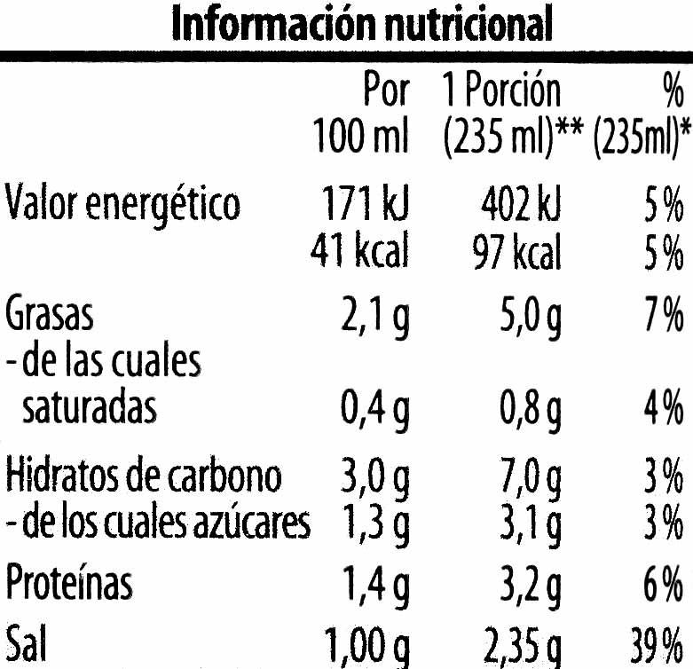 Crema de verduras - Informations nutritionnelles