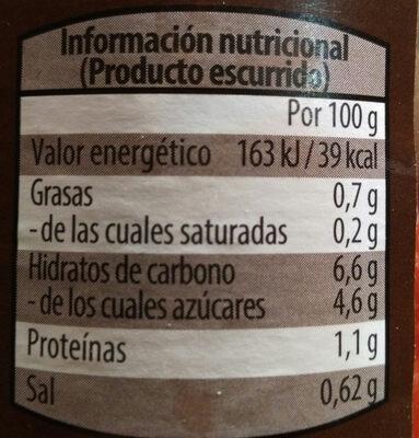 Pimientos del Piquillo con Ajo - Información nutricional - es