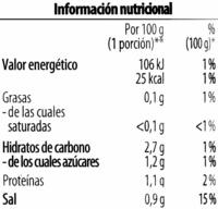 Chucrut al Vino - Información nutricional - es