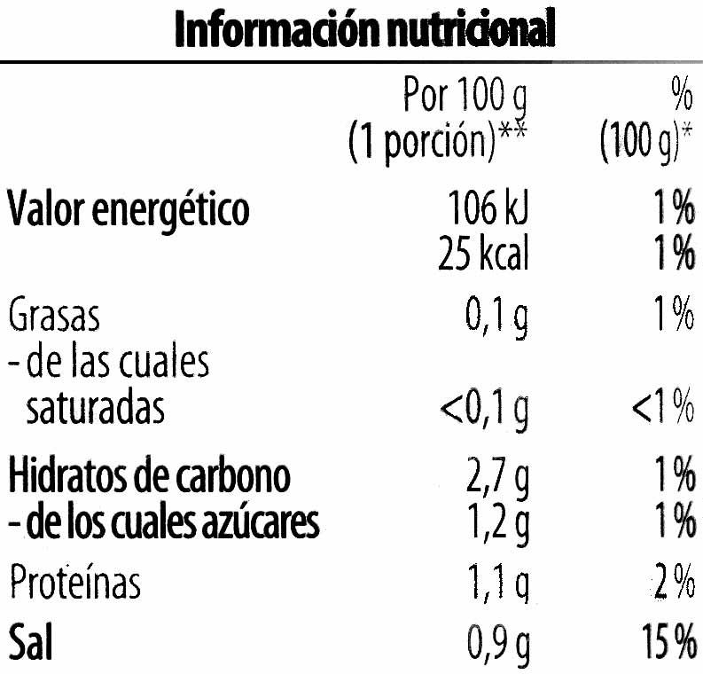 Chucrut al Vino - Información nutricional