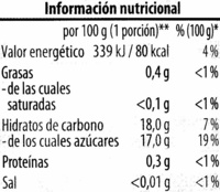 Compota de manzana - Información nutricional