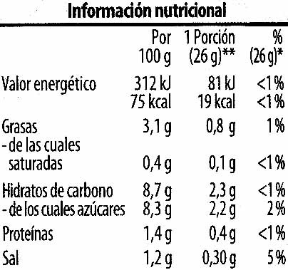 Pisto de hortalizas - Nutrition facts - es
