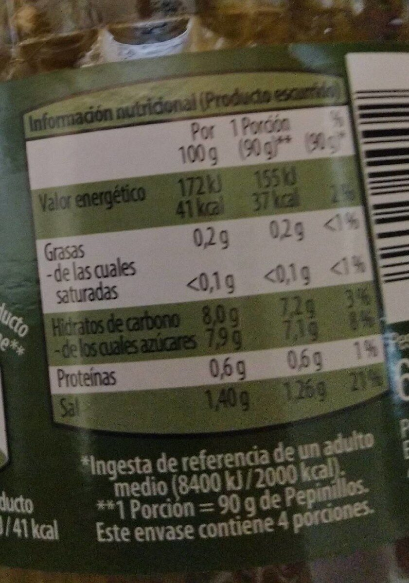 Pepinillos agridulces - Nährwertangaben