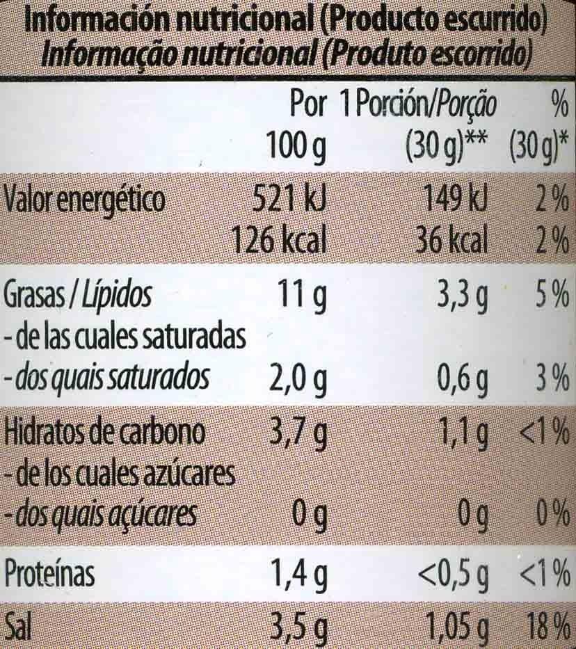 Aceitunas rellenas de pimiento - Informació nutricional