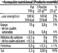Aceitunas aliñadas Gazpacha - Informació nutricional - es