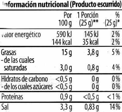 Aceitunas aliñadas Gazpacha - Información nutricional