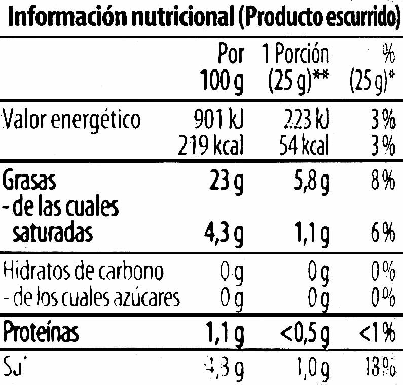 Aceituna gordal deshuesado aliñada - Información nutricional